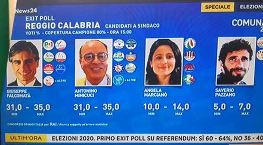 Exit-Poll Rai 15.30