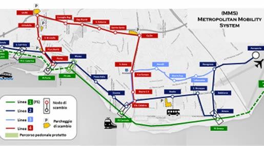 progetto MMS Reggio Calabria